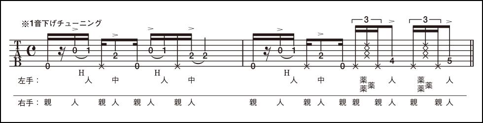 大石昌良のおしゃべりアコギ(3)