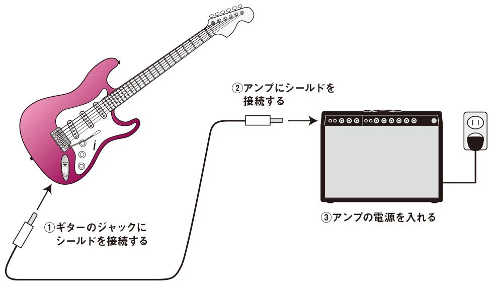 はじめてのエレキギター(41)